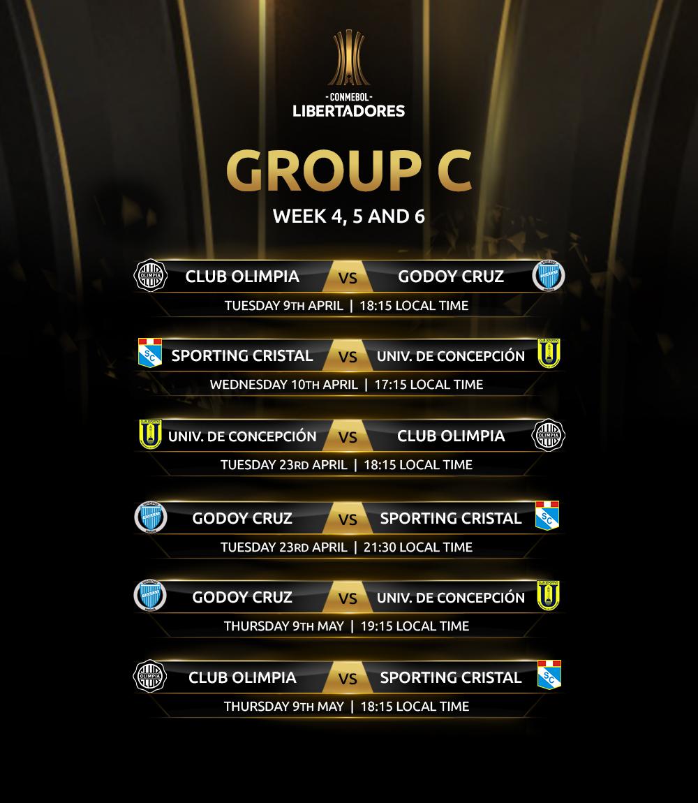 Group C 2