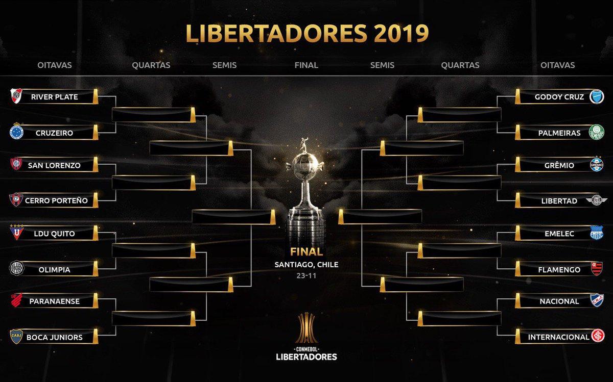 Oitavas da Libertadores
