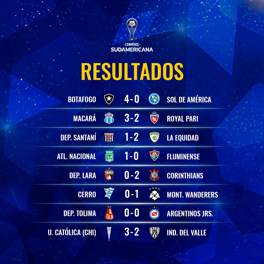 Fase 2-2 Volta Copa Sul-Americana 2019