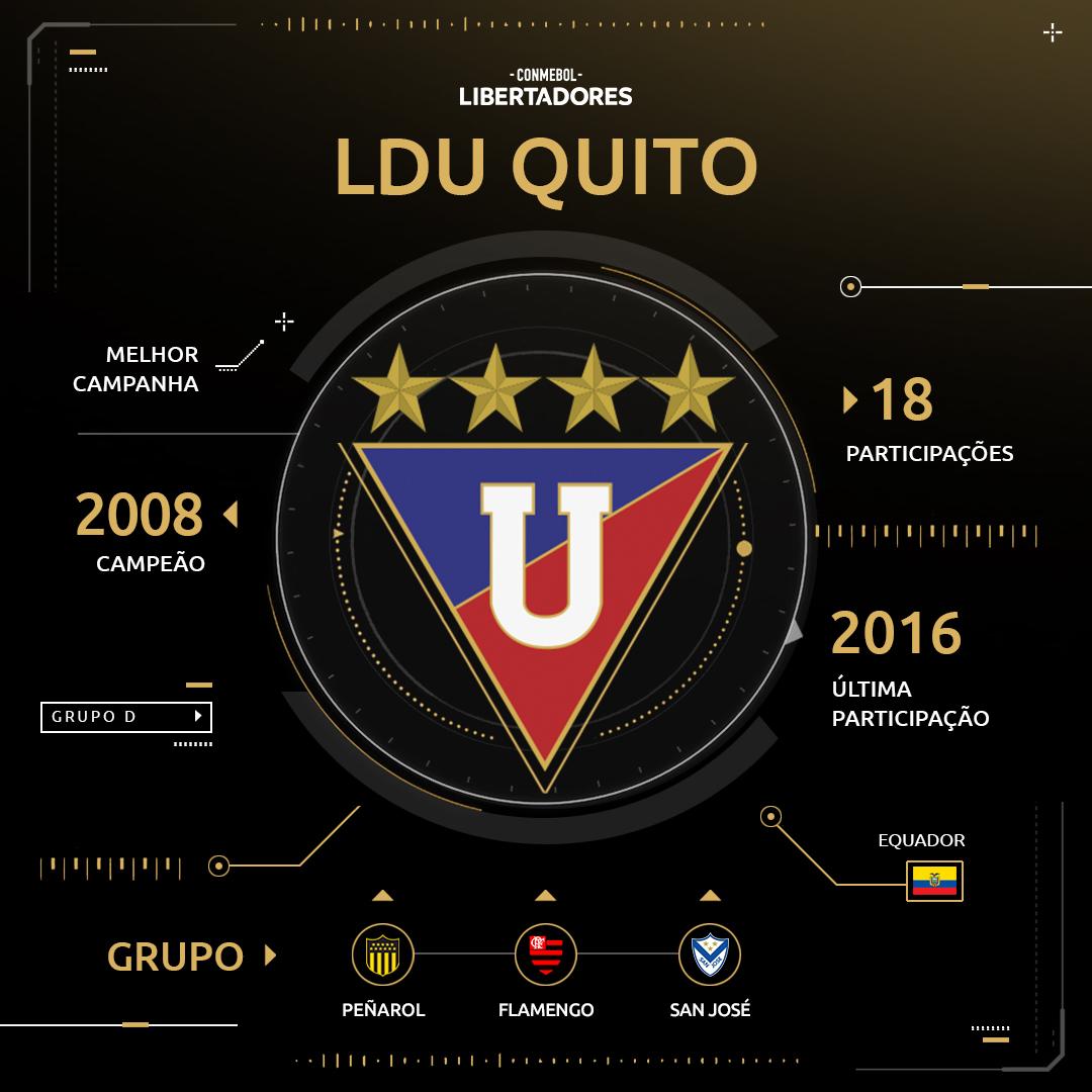 Arte LDU Libertadores