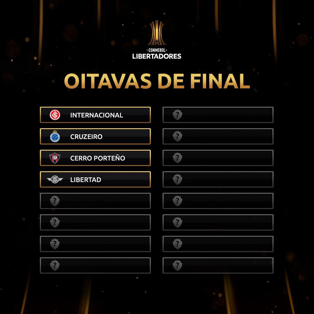 Classificados Oitavas Libertadores Rodada 4