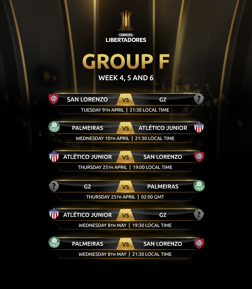 Group F 2