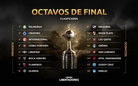 Copones Copa Libertadores