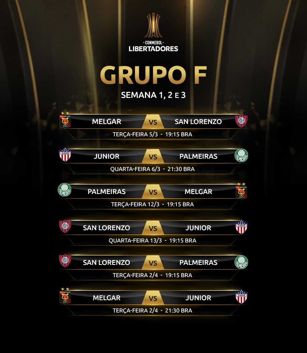 Grupo F 1 Rodada Libertadores 2019