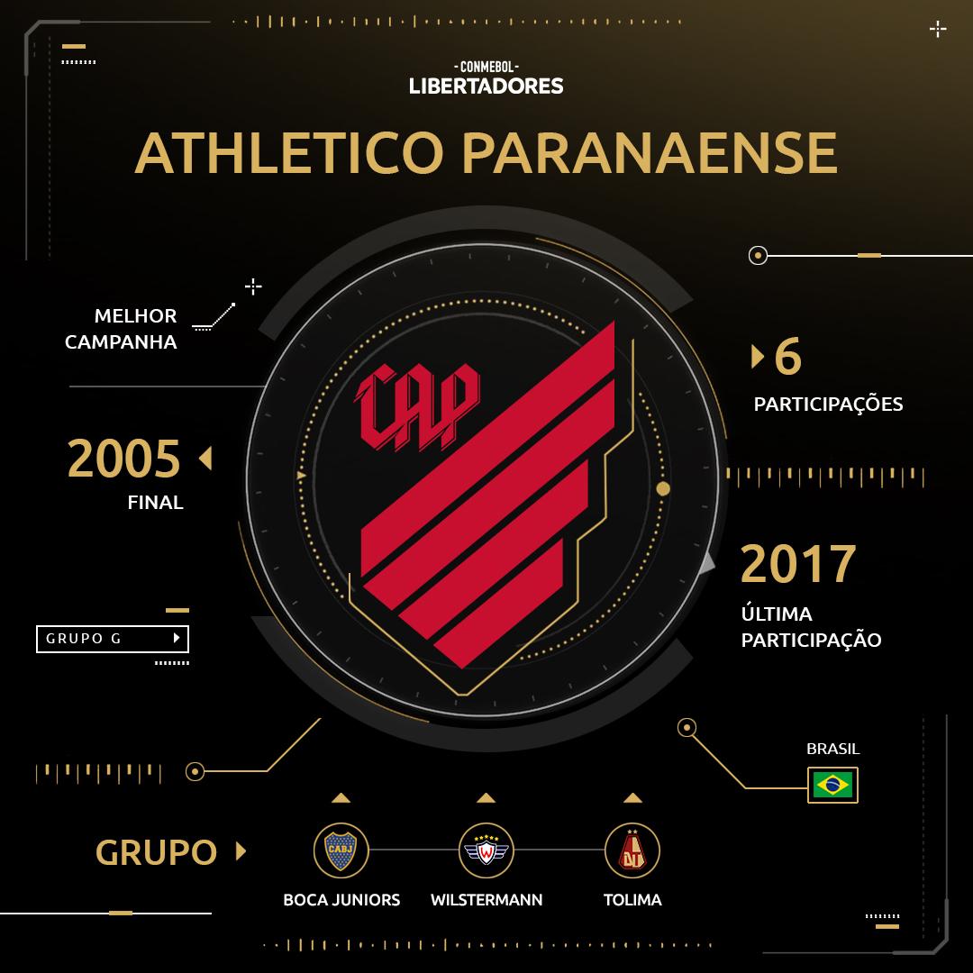 Arte Athletico Paranaense Libertadores 2019
