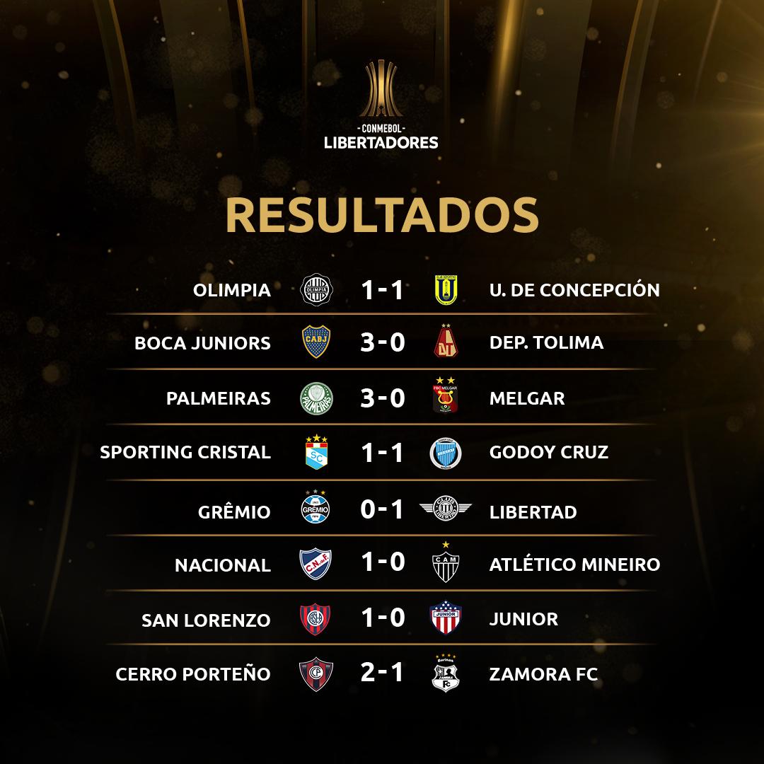 Resultados 1 Rodada 2 Libertadores