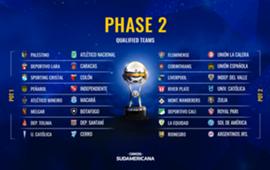 Phase 2 pots Sudamericana