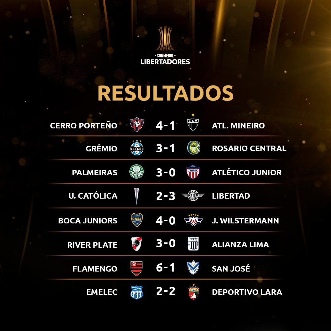 Resultados 2 Rodada 4 Libertadores