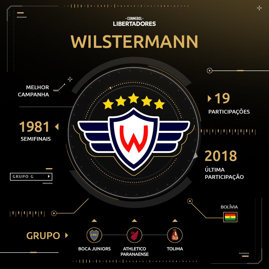Arte Jorge Wilstermann Libertadores 2019