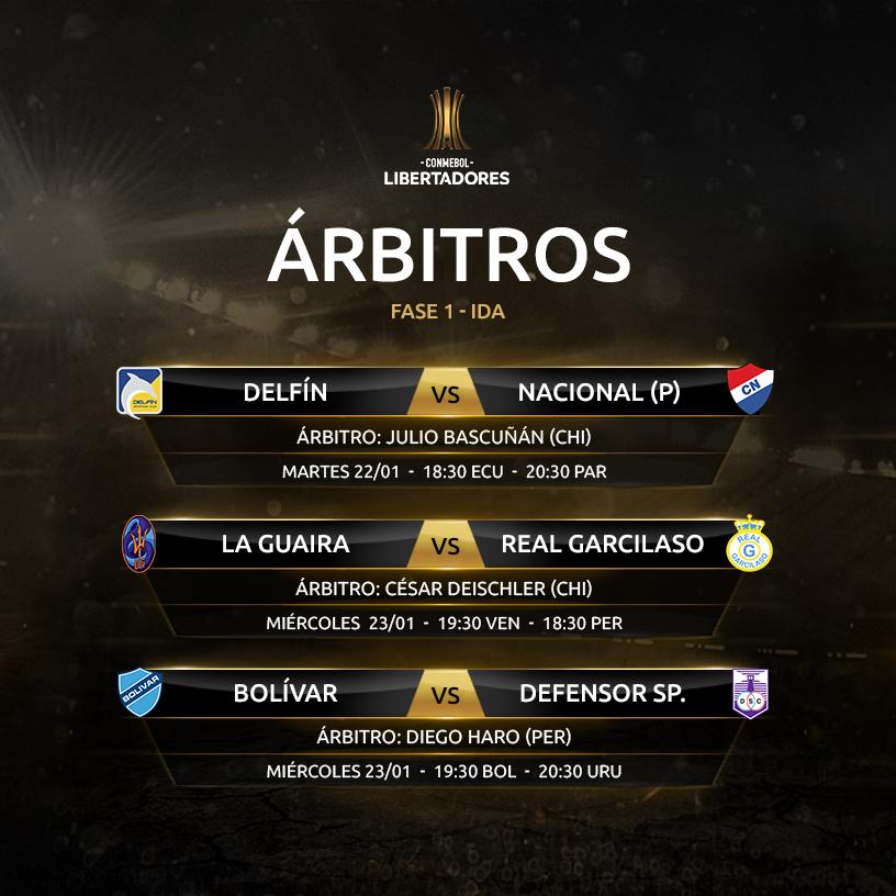 arbitros Copa CONMEBOL Libertadores Fase 1 ida 2019