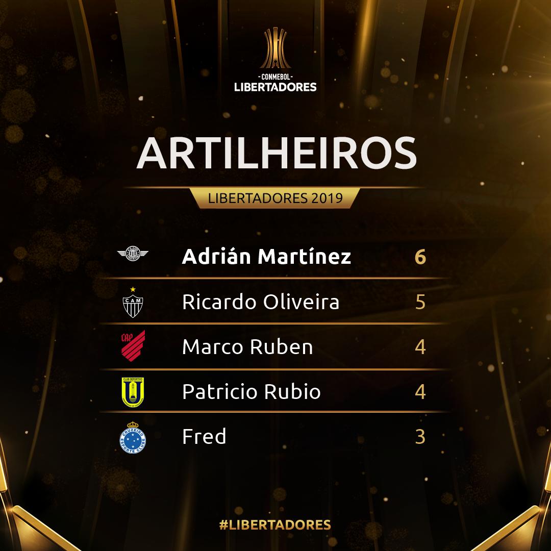 Artilheiros semana 4 - Libertadores