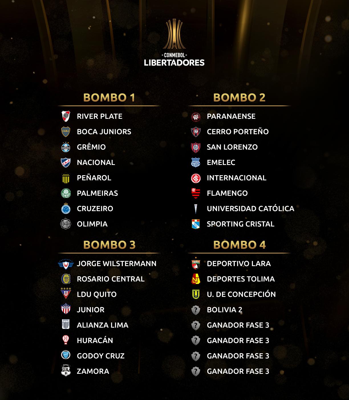 Bombos fase de grupos Libertadores 2019