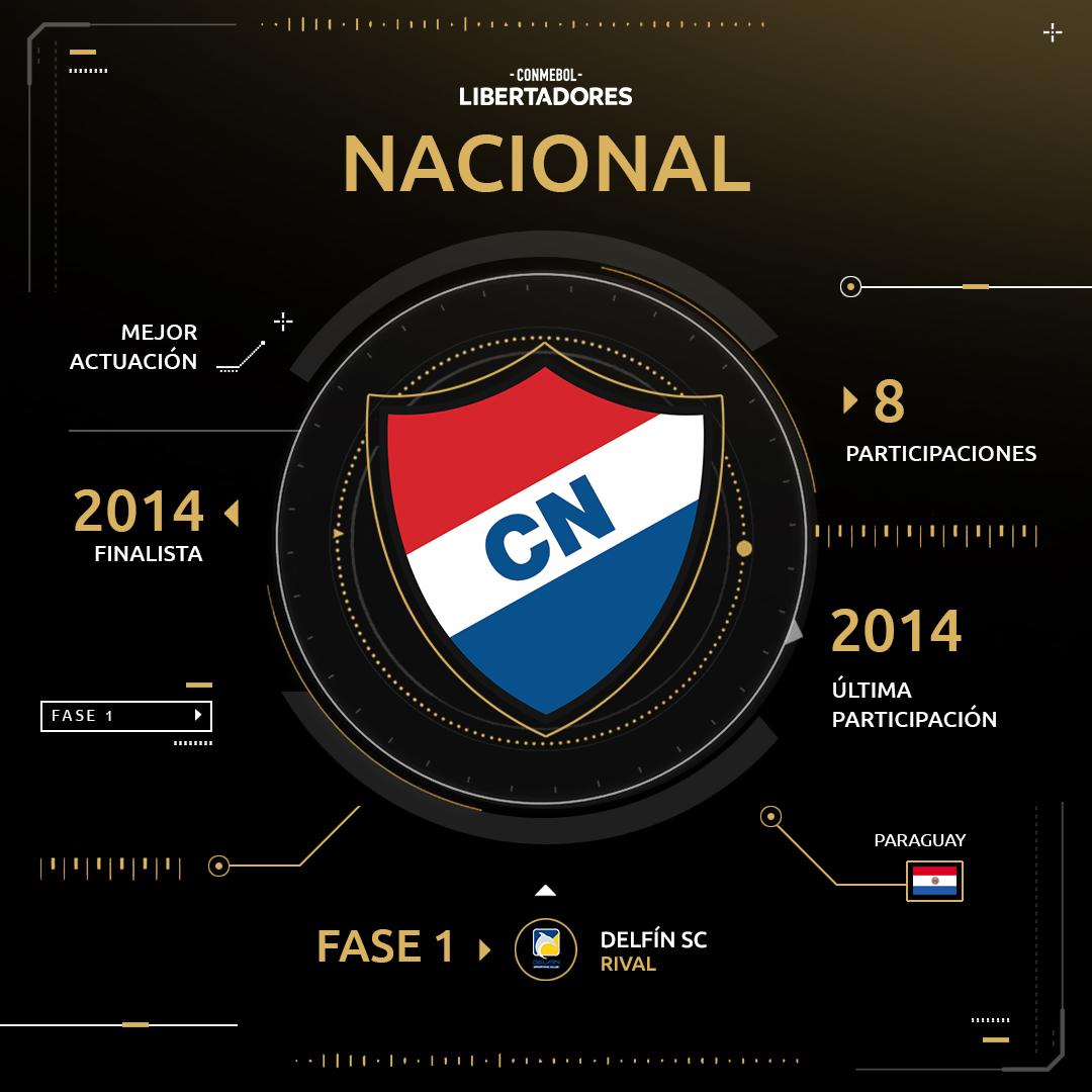 Nacional Paraguay Copa Libertadores 2019