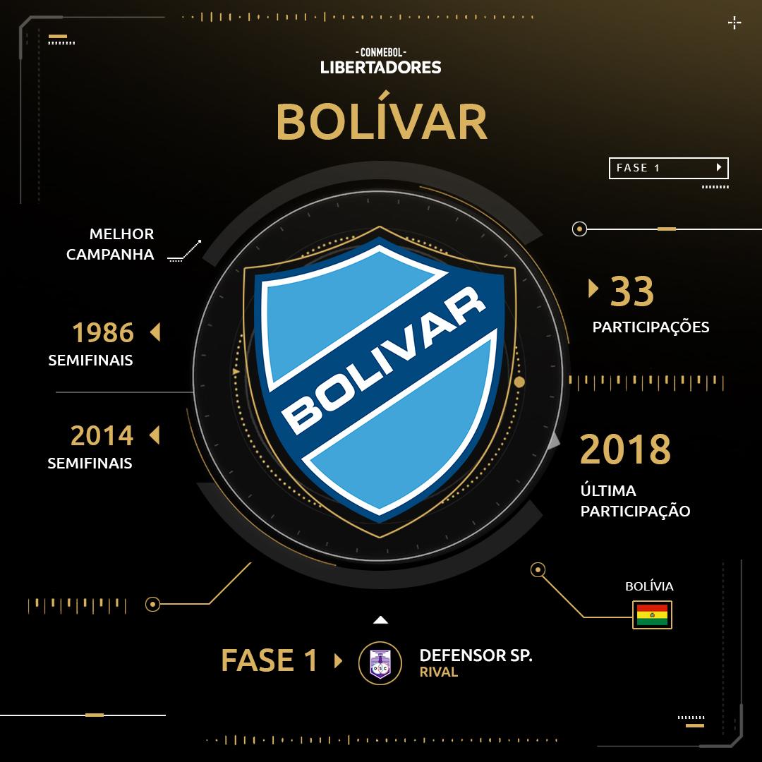 Arte Bolivar Libertadores 2019