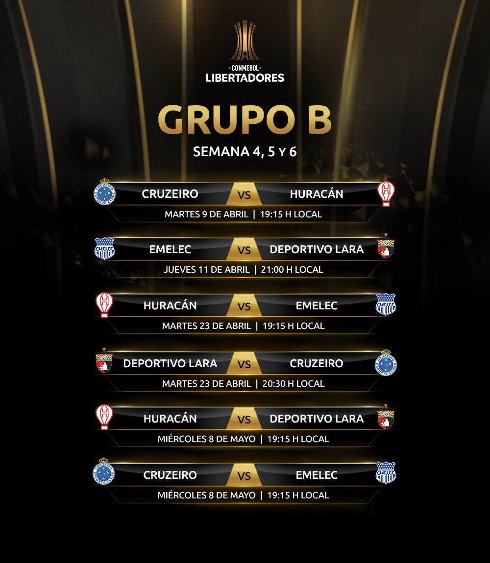 Fixture Copa Libertadores 2019