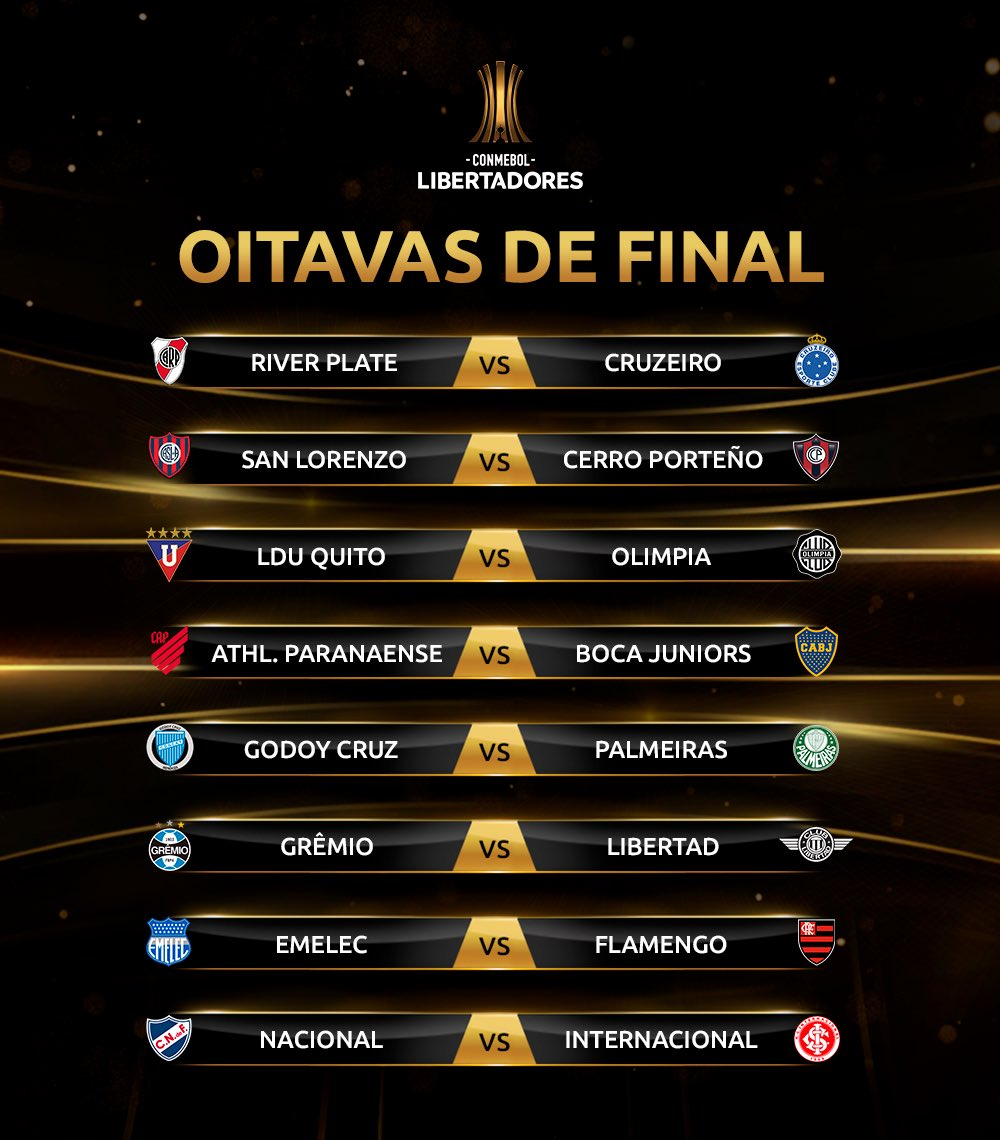 Jogos - oitavas da Libertadores