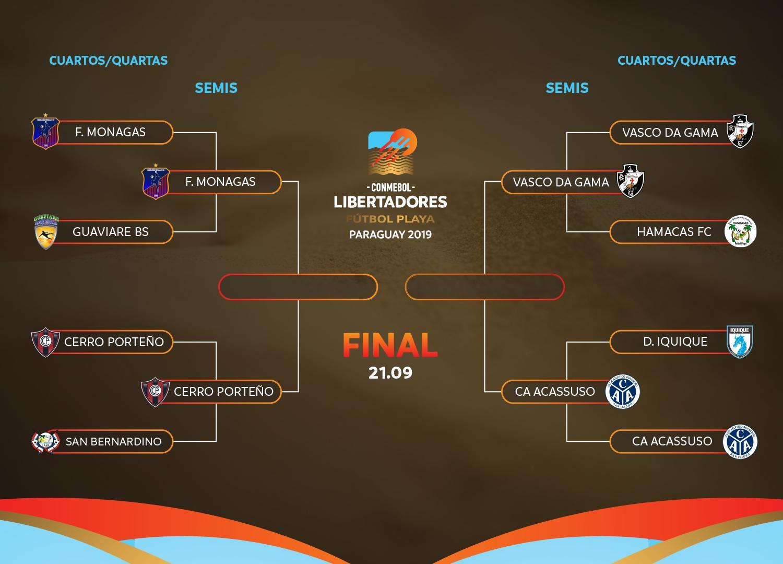 Chaves semifinais Libertadores de Praia