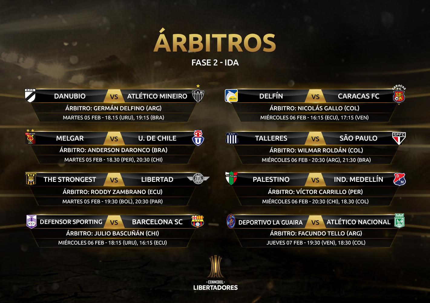 Árbitros Copa Libertadores 2019