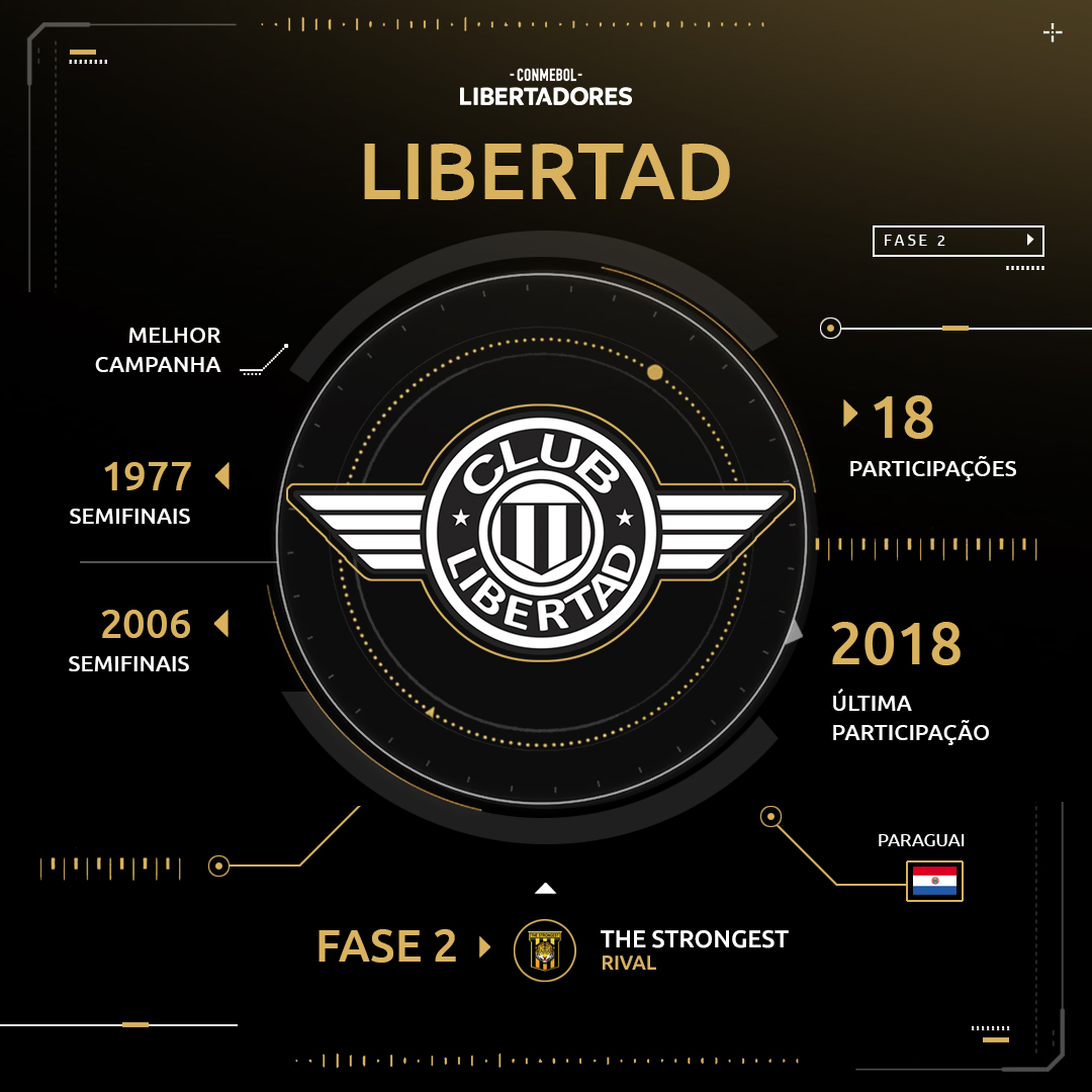 Libertad - Libertadores