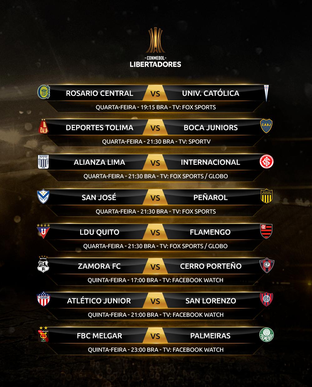Rodada 5 - Libertadores (2)