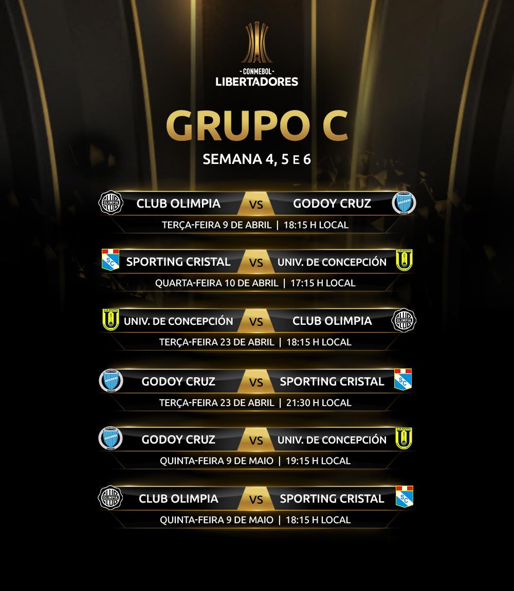 Libertadores 2019 Grupo C volta