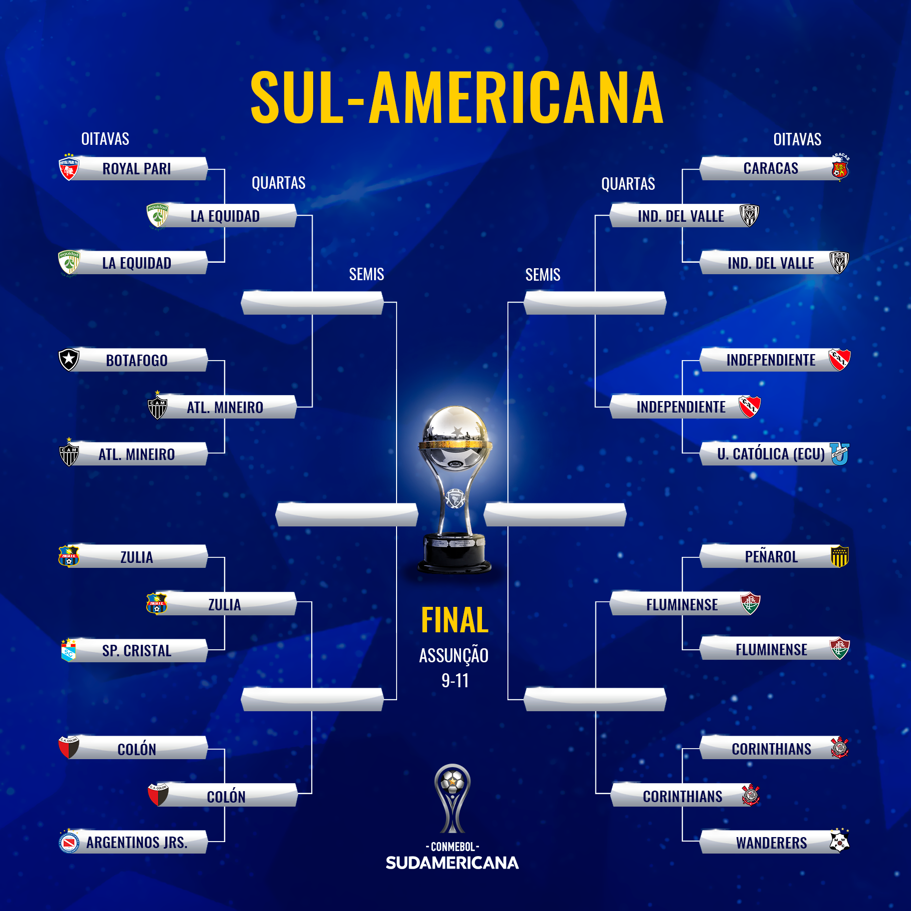 Chaves Sul-Americana 2019 Quartas de Final
