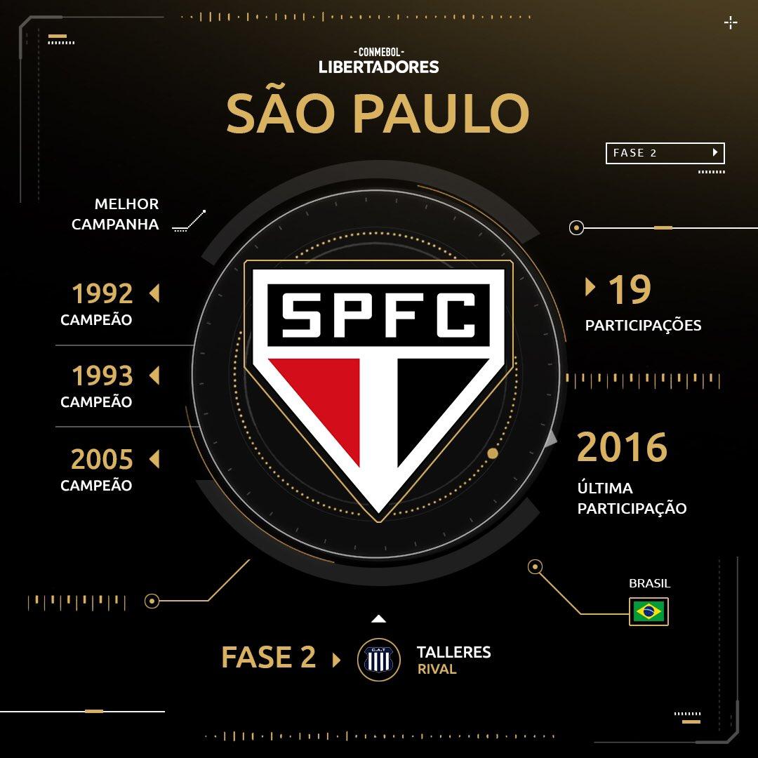 São Paulo - Libertadores 2019