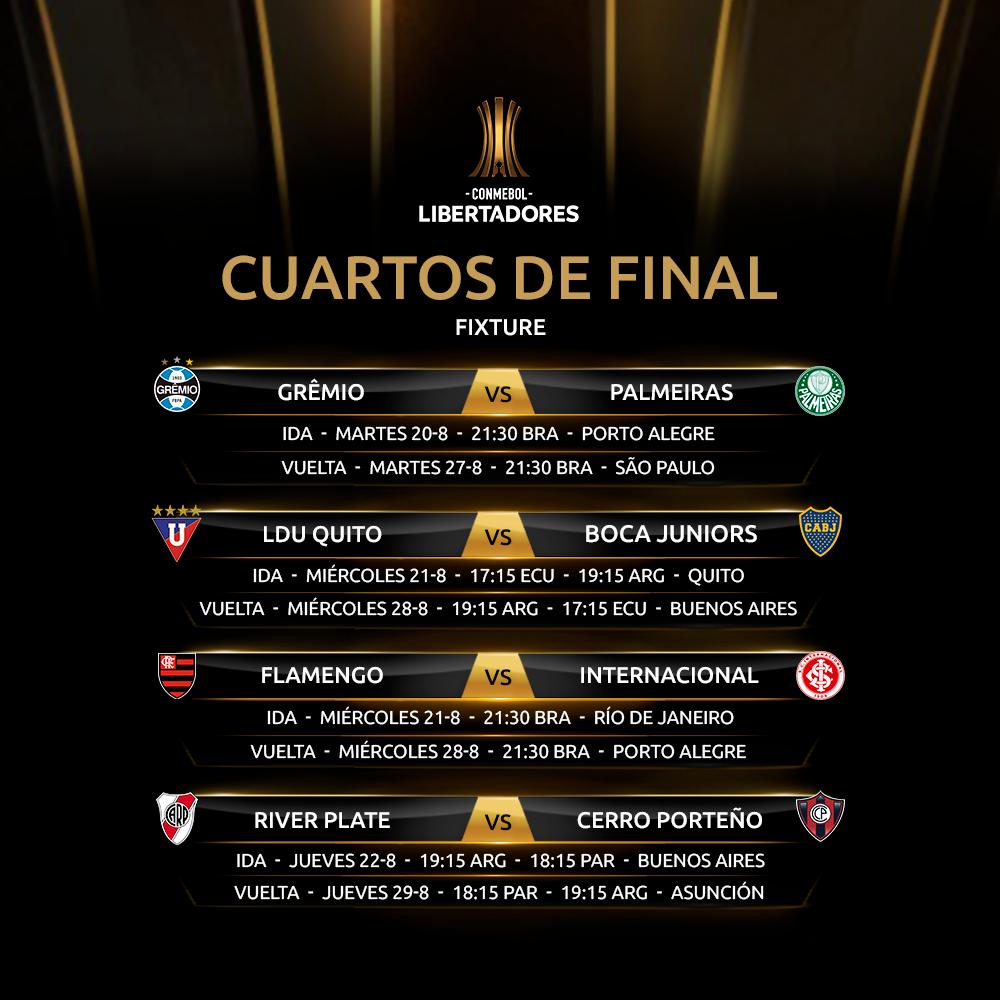 Agenda Copa Libertadores