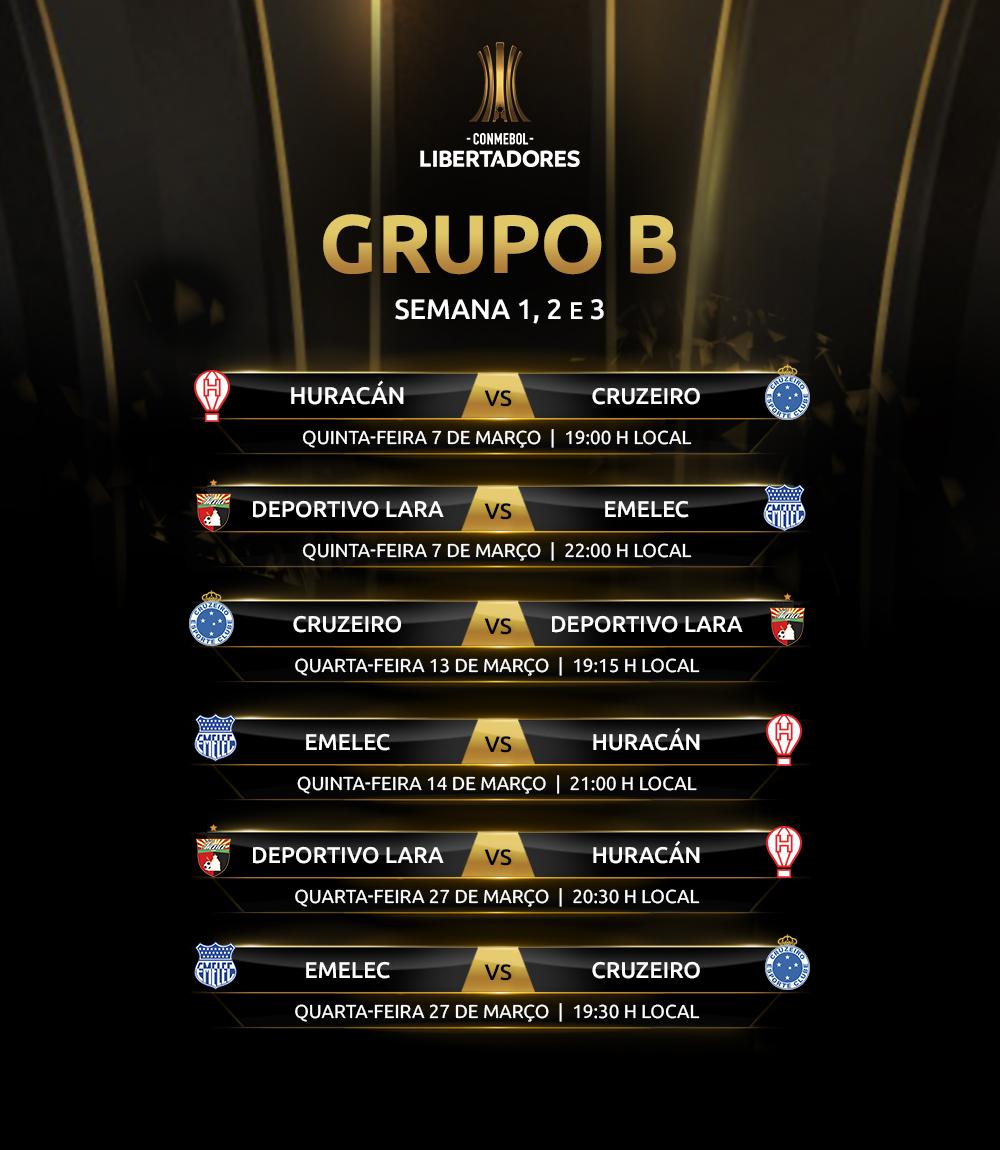 Libertadores 2019 Grupo B ida