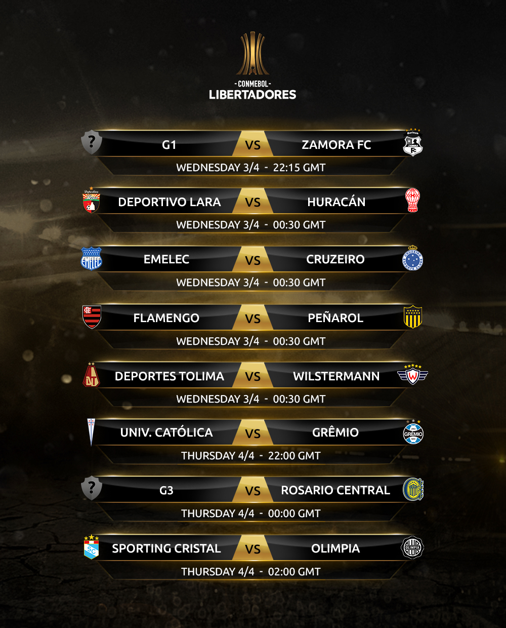 Group Stage new 2