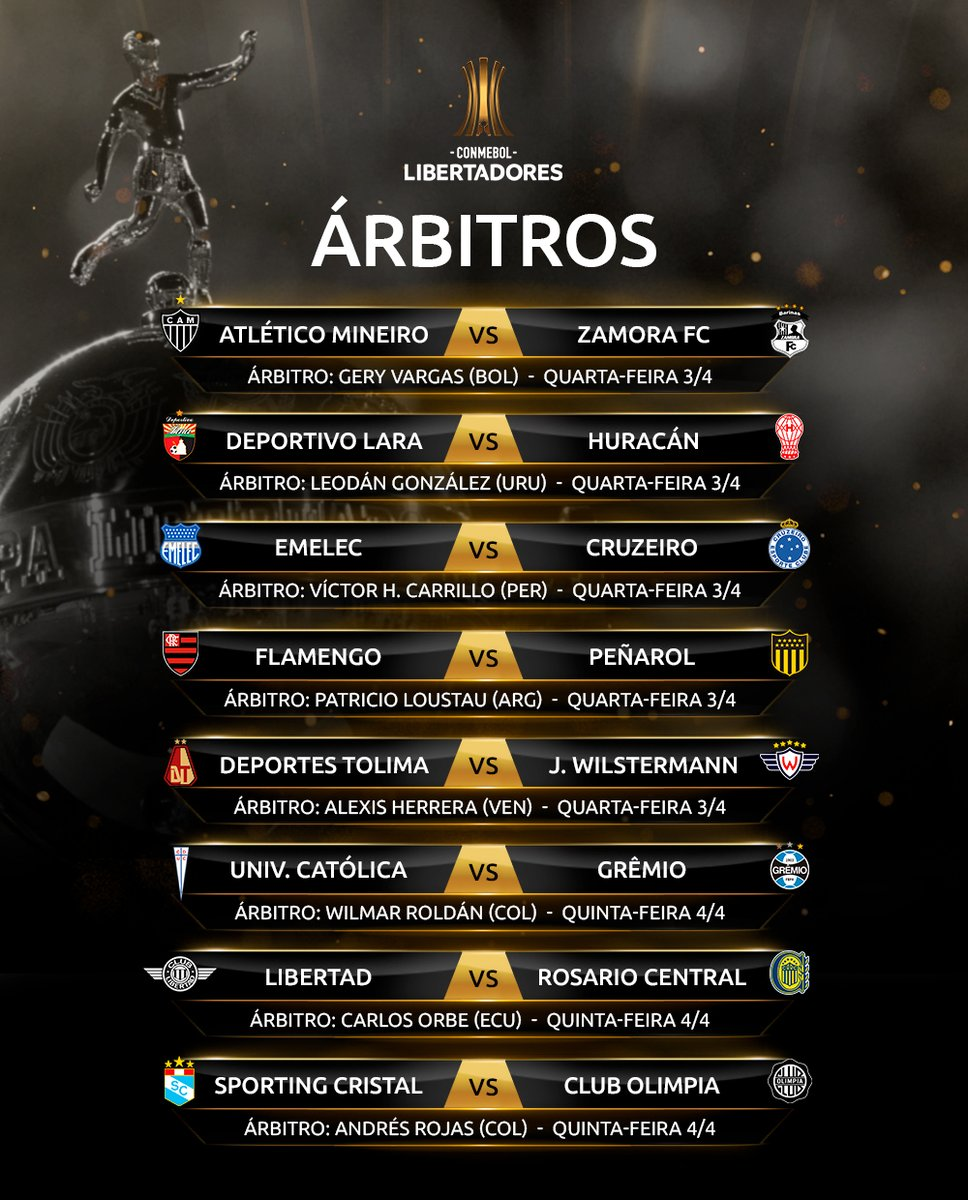Libertadores Rodada 3-2