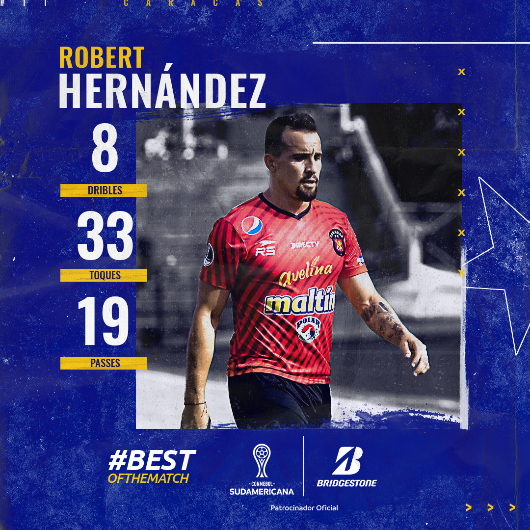 Richard Hernández, #BestOfTheWeek