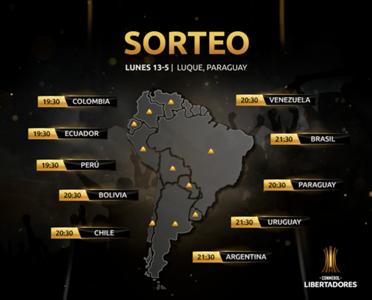 Sorteo octavos Copa Libertadores 2019