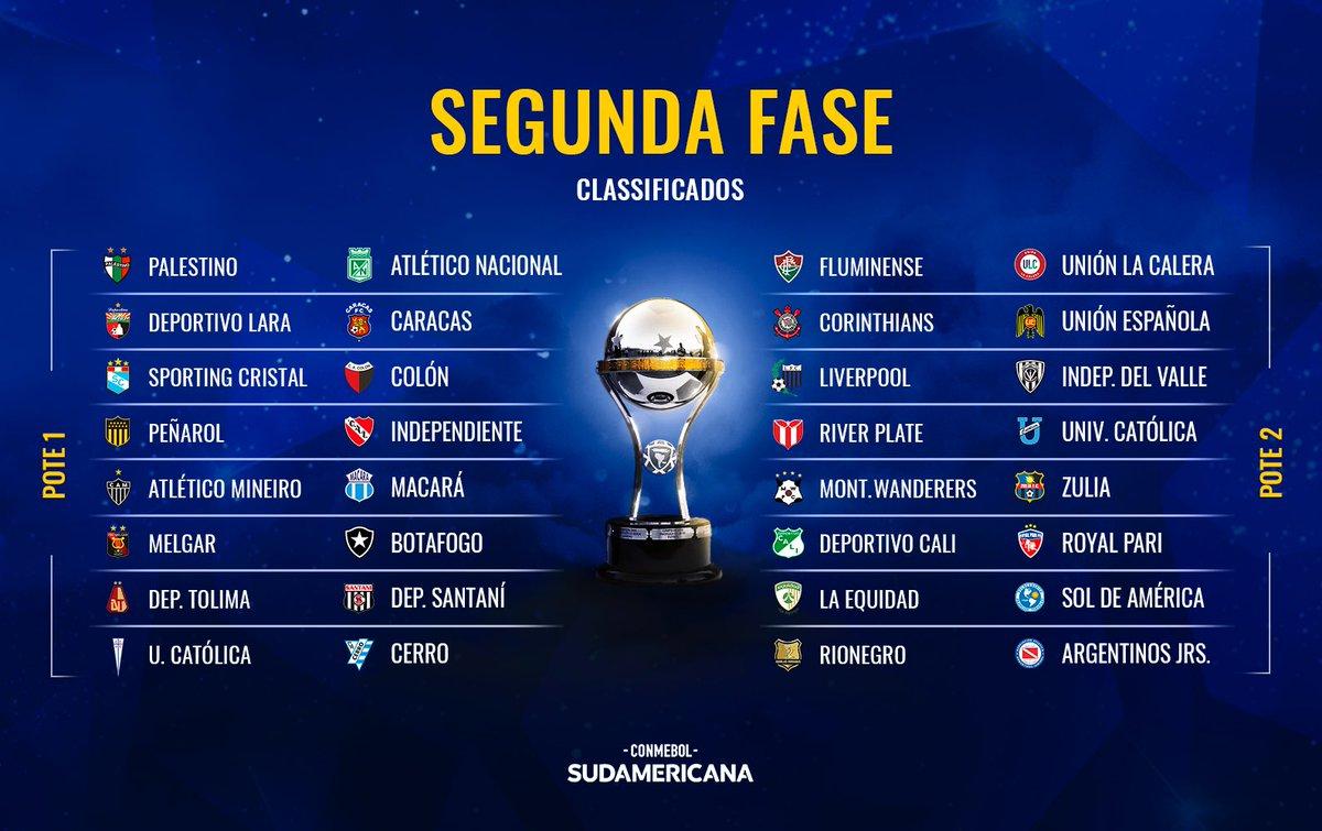 Copa Sul-Americana 2019 Times Fase 2