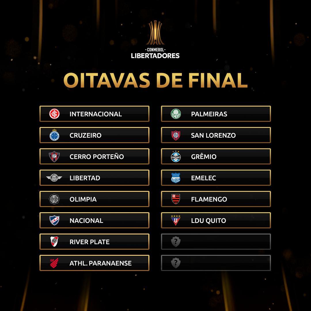 Oitavas da Libertadores - 14 clubes