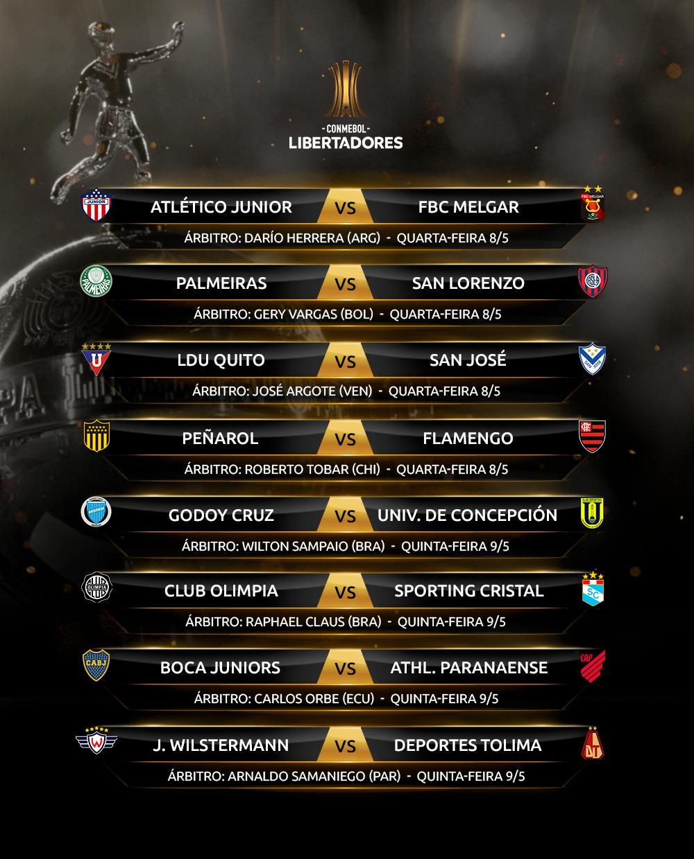 Árbitros 2 - Libertadores