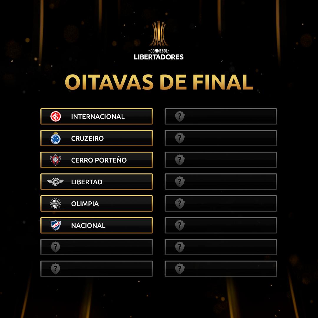 Classificados - oitavas Libertadores