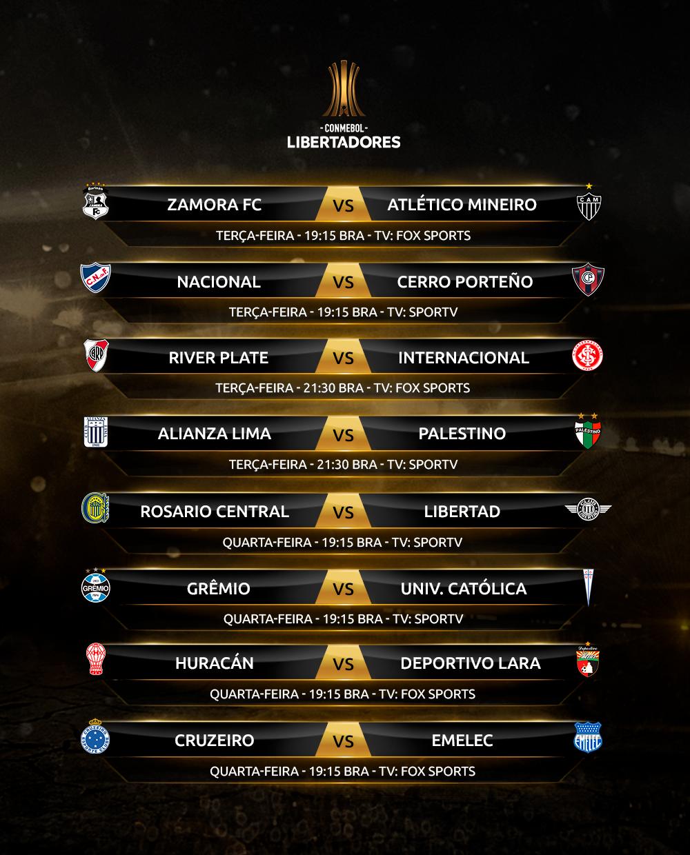 Última rodada fase de grupos - Libertadores 1