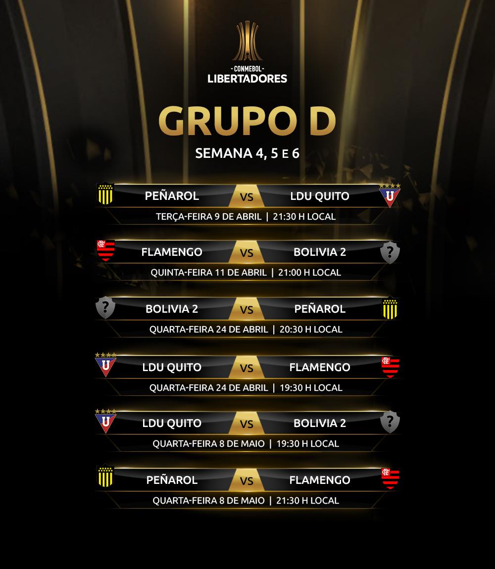 Libertadores 2019 Grupo D volta
