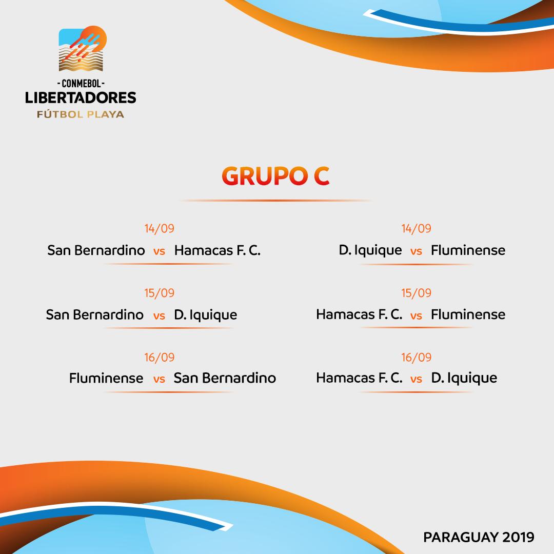 Grupos Copa Libertadores Fútbol Playa