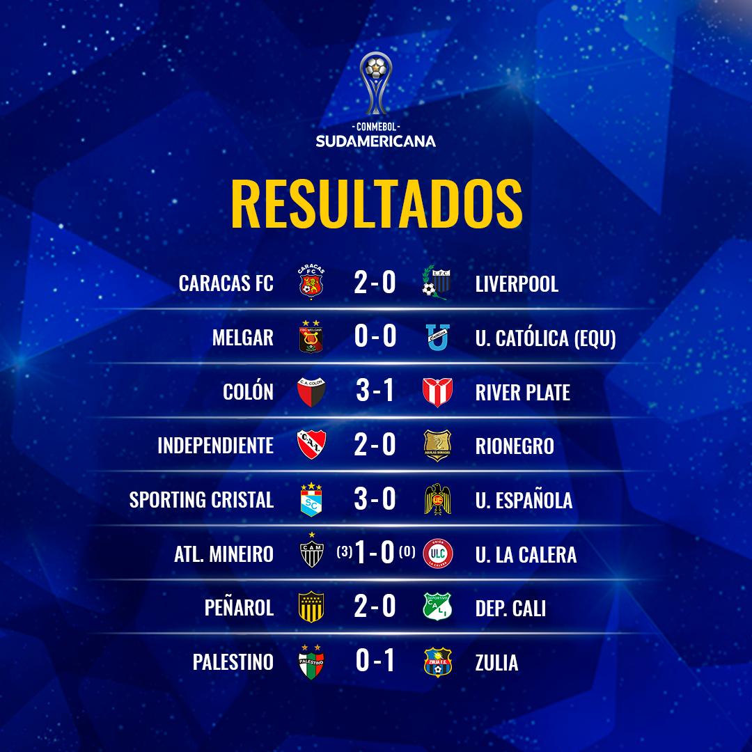 Fase 2-1 Volta Copa Sul-Americana 2019