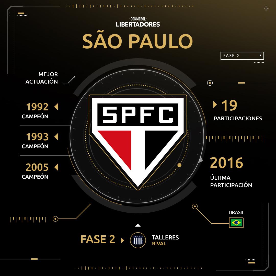 Sao Paulo Copa Libertadores 2019