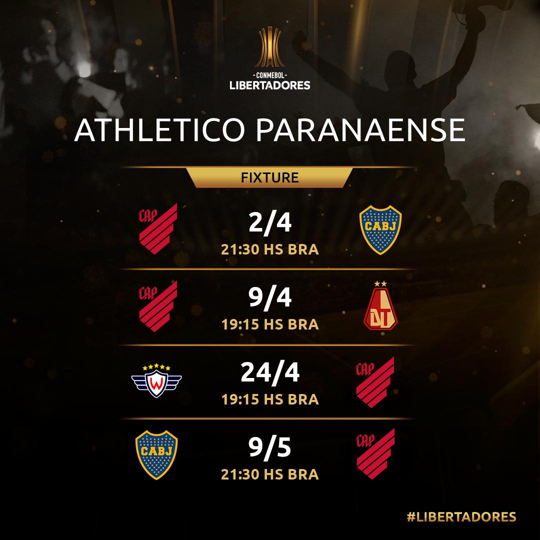 Tabela Athletico Paranaense Libertadores
