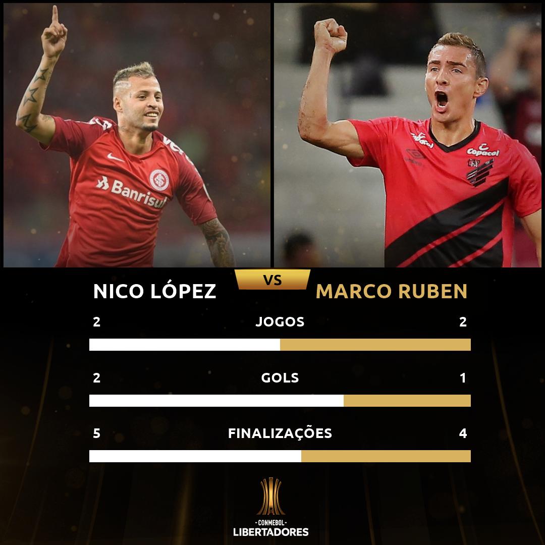 Nico Lopez x Marco Ruben