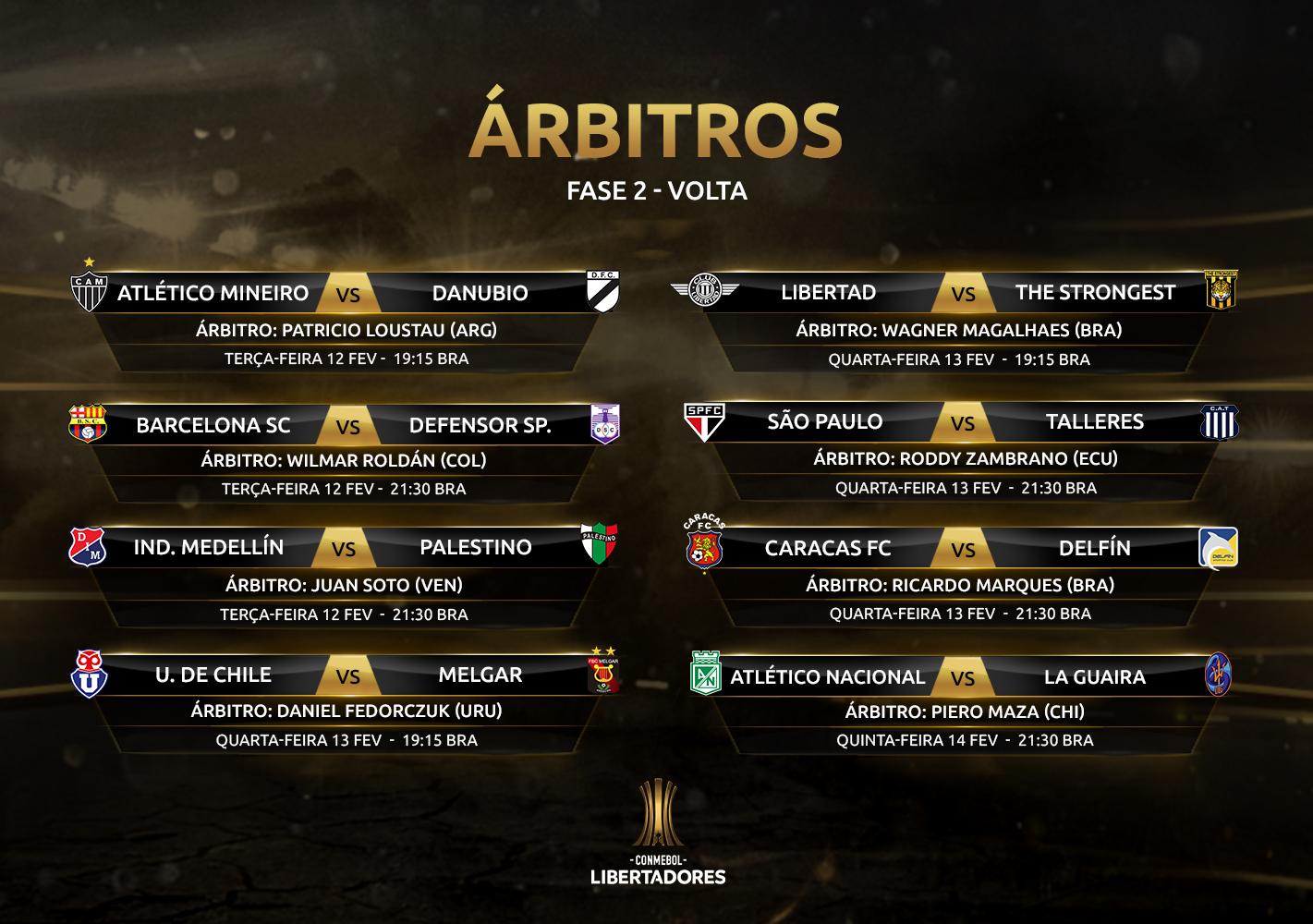 Árbitros Fase 2 Volta Libertadores 2019