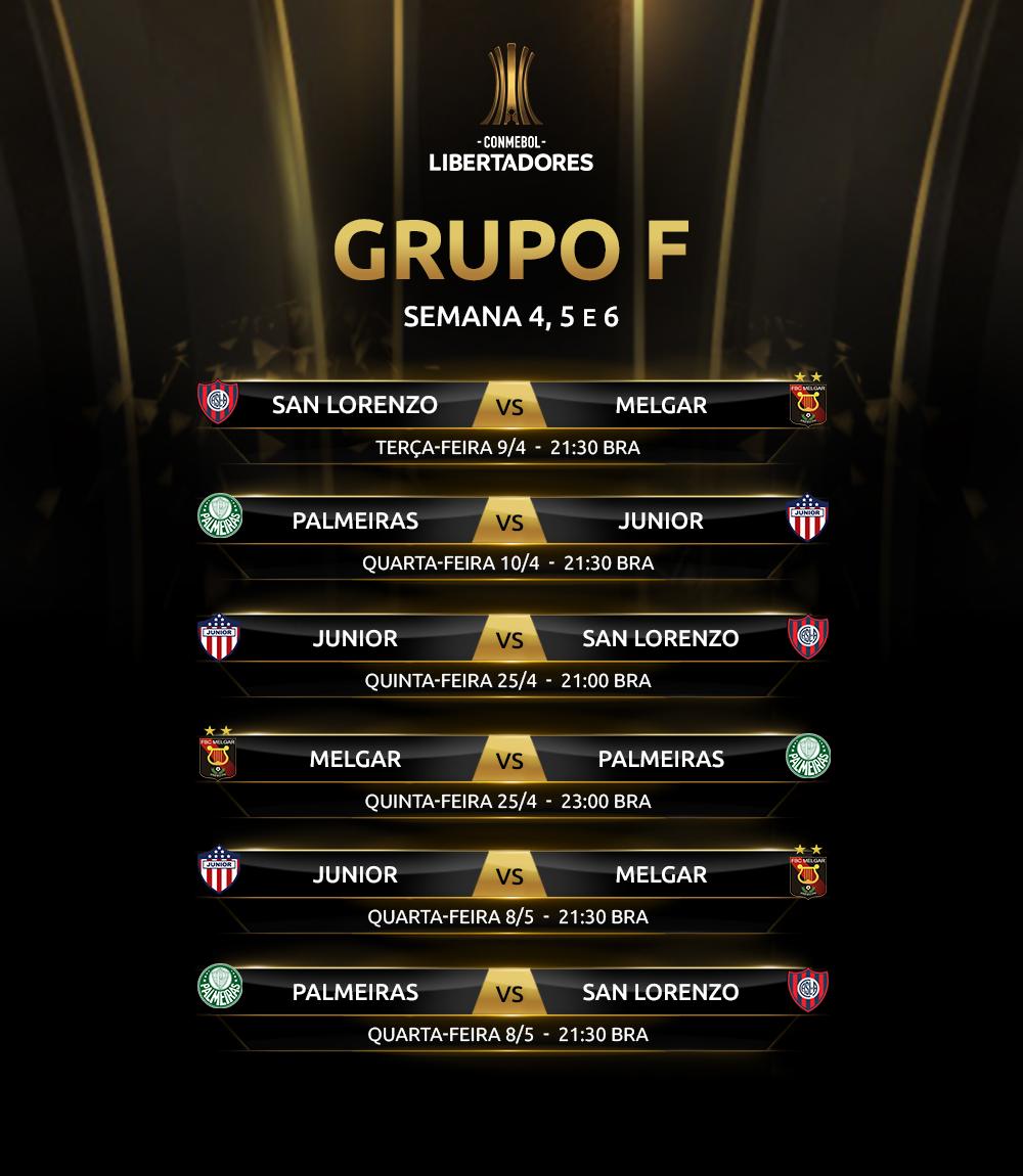 Grupo F 2 Rodada Libertadores 2019