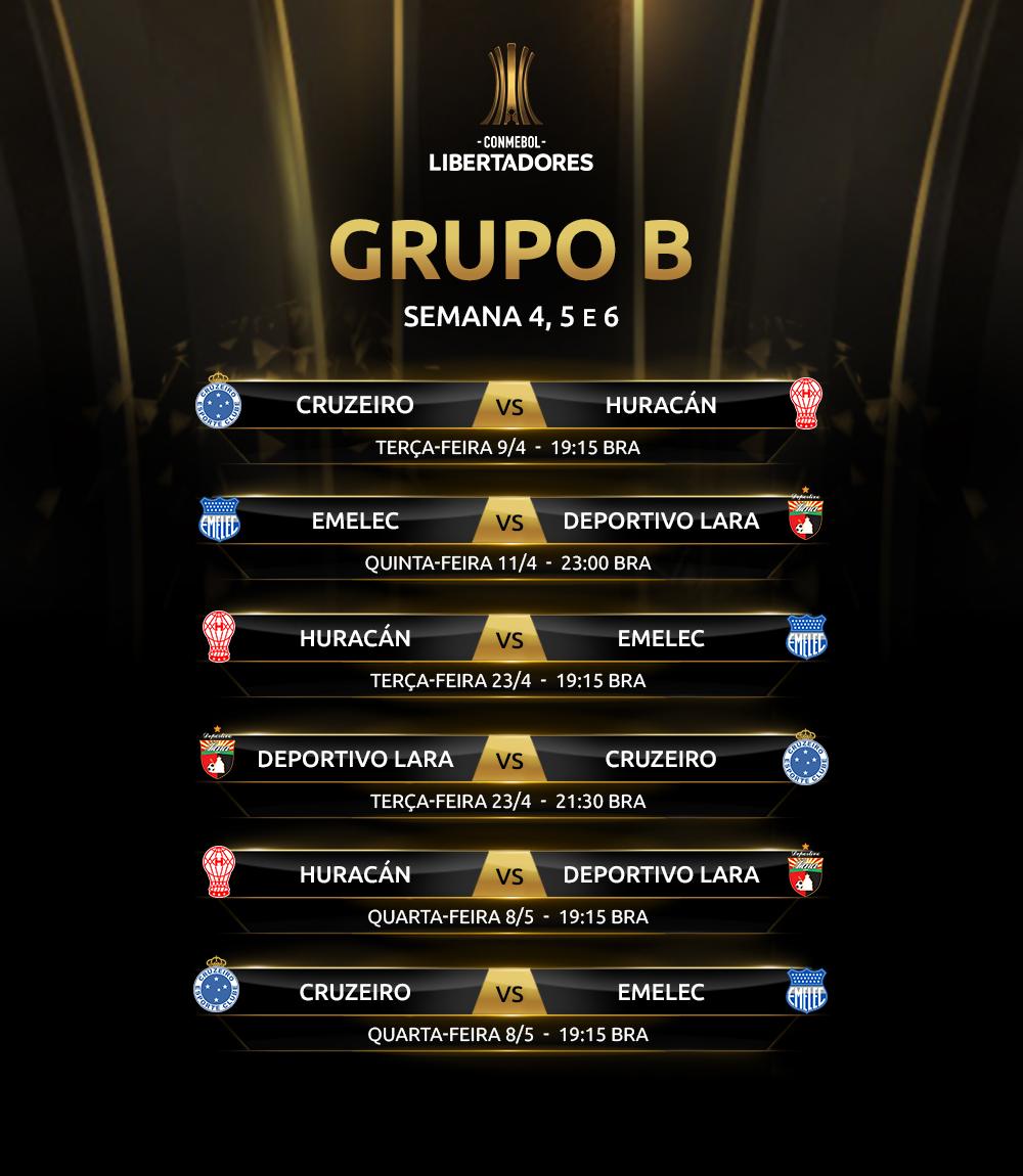 Grupo B 2 Rodada Libertadores 2019