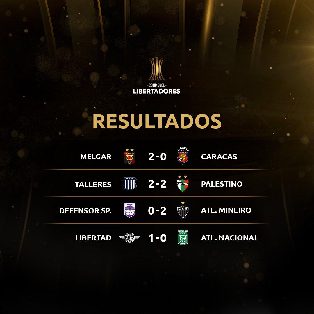 Resultados - Fase 3 - Libertadores