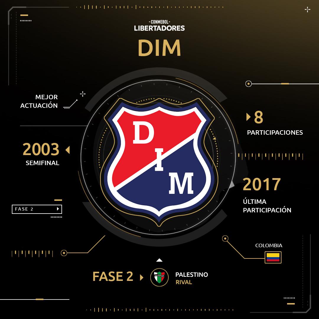 Independiente Medellín Copa Libertadores 2019