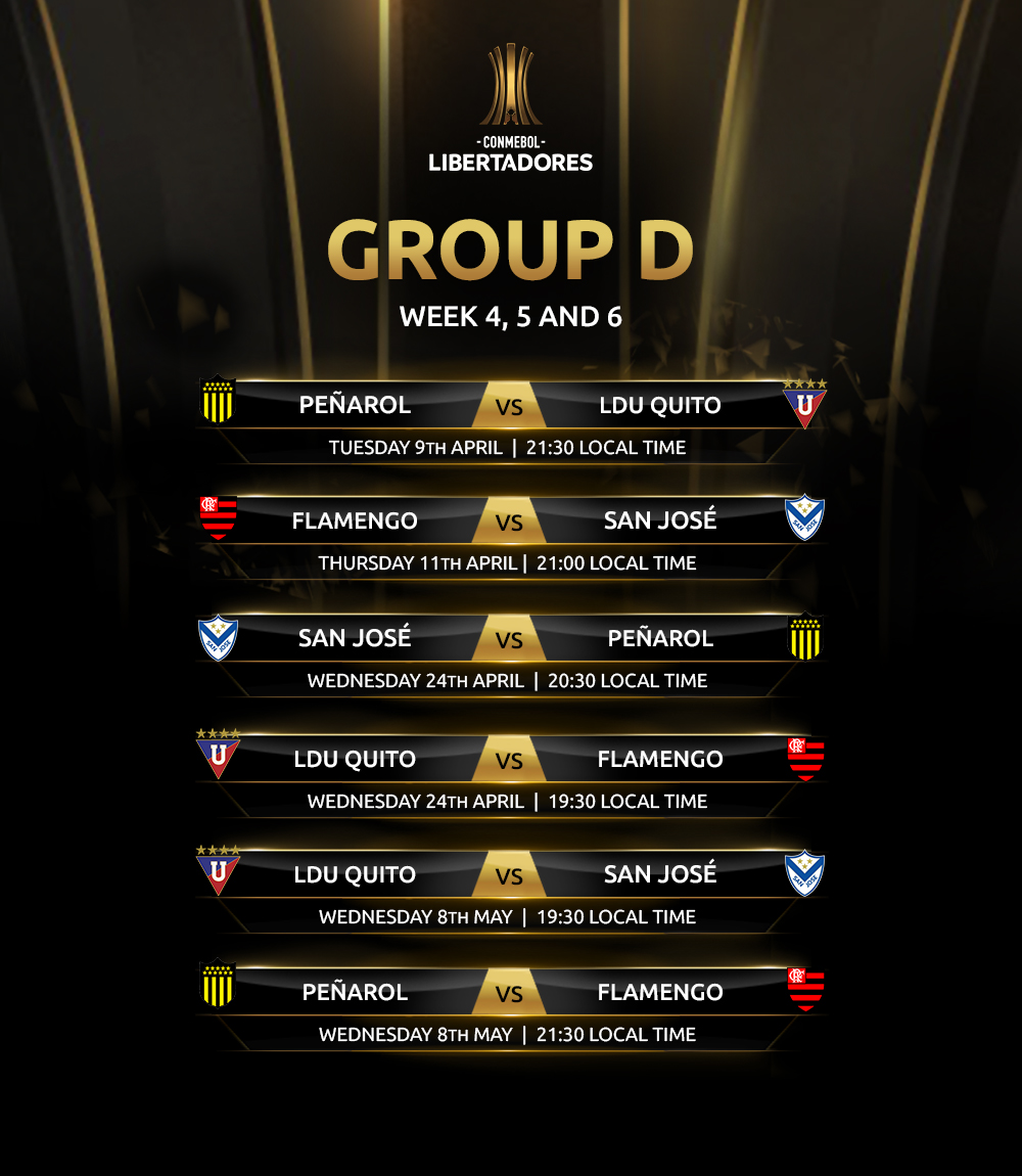 Group D 2 new
